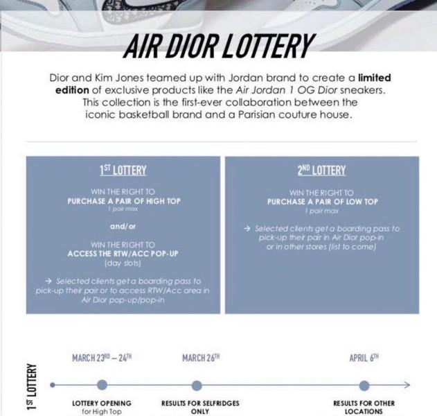 Dior x Air Jordan I: tutto quello che c'è da sapere